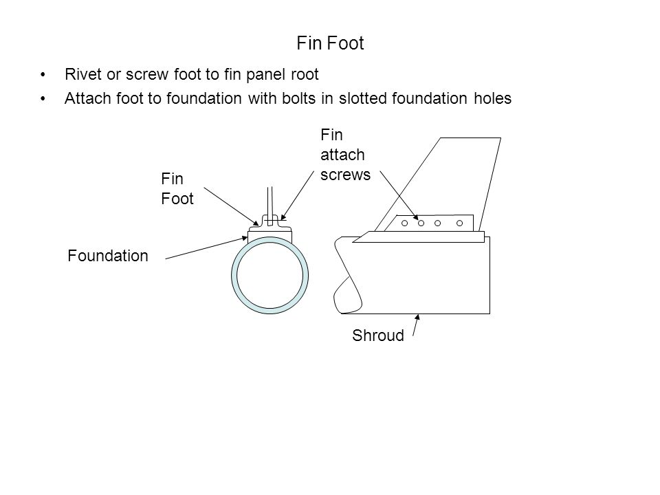 Fin Foot Rivet or screw foot to fin panel root Attach foot to foundation with bolts in slotted foundation holes Shroud Fin attach screws Foundation Fin Foot