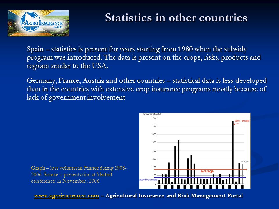 Statistics in other countries Spain – statistics is present for years starting from 1980 when the subsidy program was introduced.