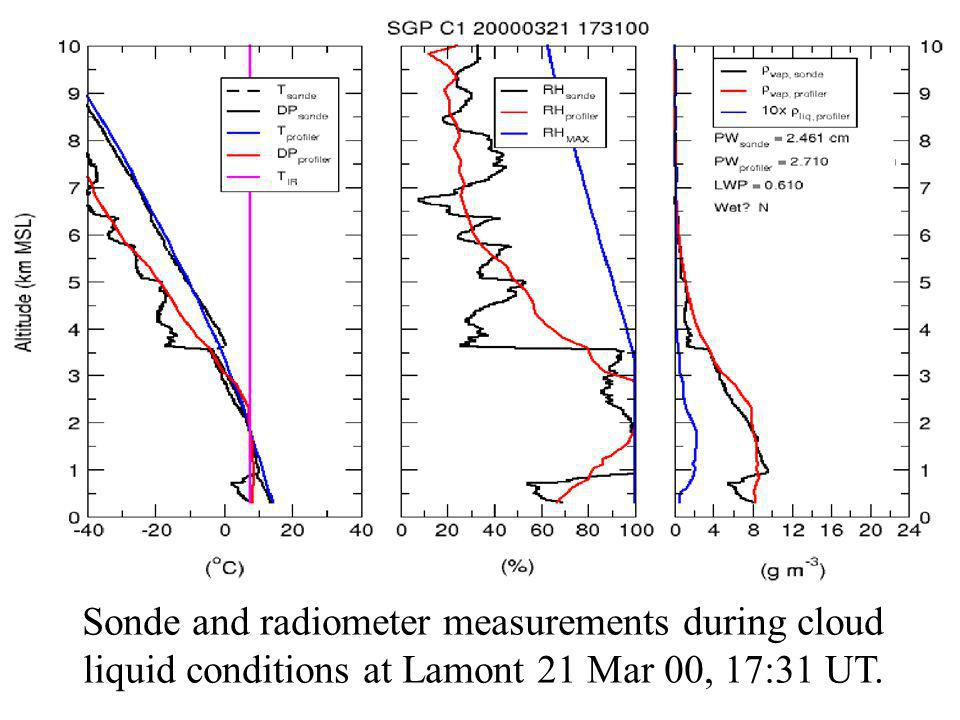 Sonde and radiometer measurements during cloud liquid conditions at Lamont 21 Mar 00, 17:31 UT.