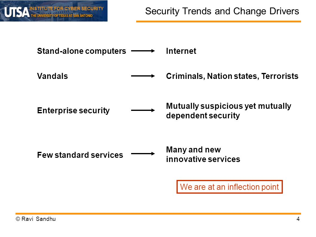 INSTITUTE FOR CYBER SECURITY Security Trends and Change Drivers © Ravi Sandhu4 Stand-alone computersInternet Enterprise security Mutually suspicious yet mutually dependent security VandalsCriminals, Nation states, Terrorists Few standard services Many and new innovative services We are at an inflection point