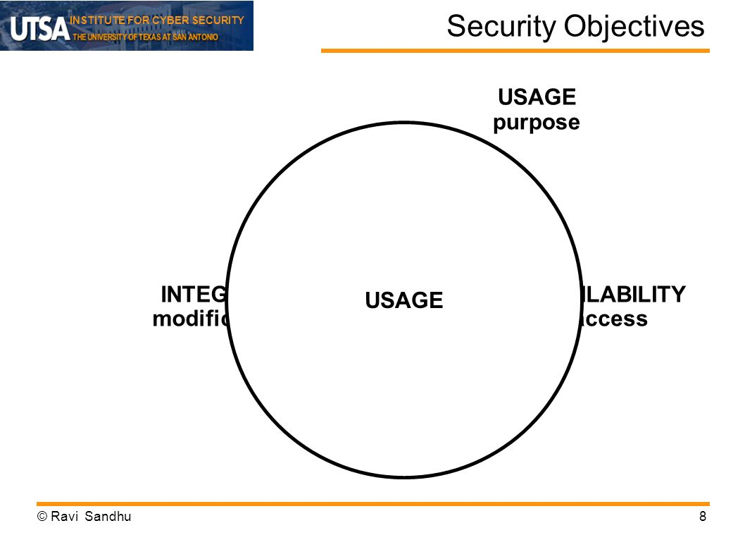 INSTITUTE FOR CYBER SECURITY Security Objectives 8 INTEGRITY modification AVAILABILITY access CONFIDENTIALITY disclosure USAGE purpose USAGE © Ravi Sandhu