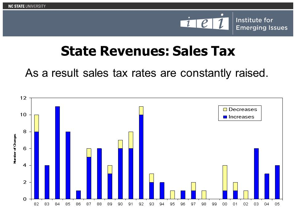 State Revenues: Sales Tax As a result sales tax rates are constantly raised.