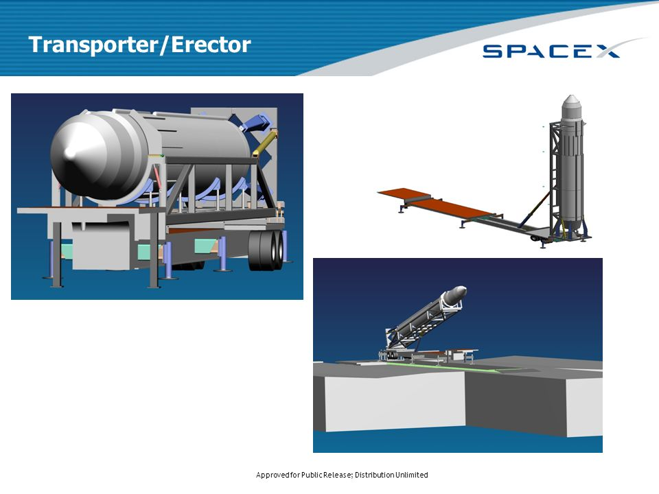 Approved for Public Release; Distribution Unlimited Transporter/Erector