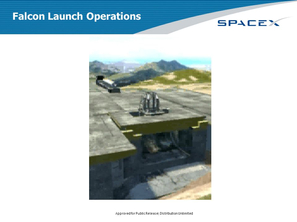 Approved for Public Release; Distribution Unlimited Falcon Launch Operations