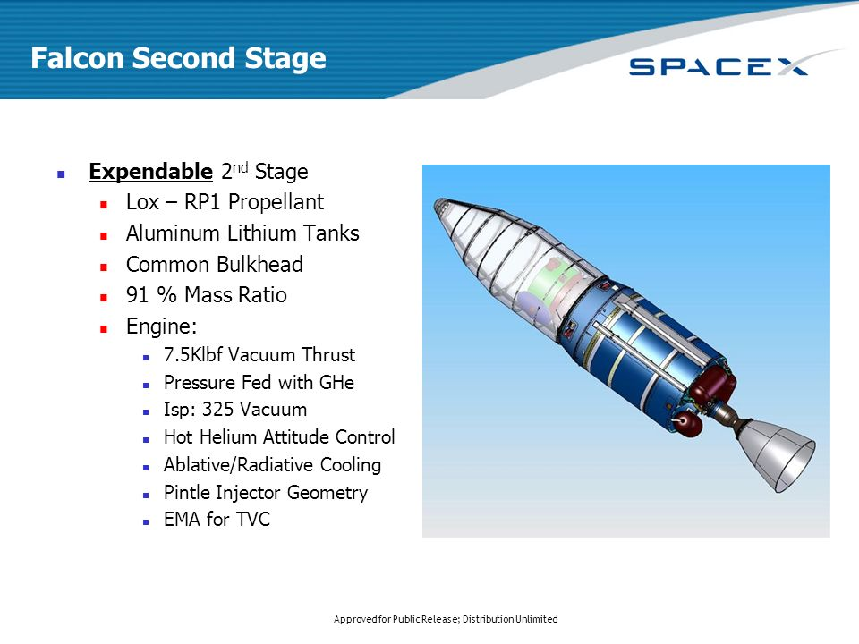 Approved for Public Release; Distribution Unlimited Falcon Second Stage Expendable 2 nd Stage Lox – RP1 Propellant Aluminum Lithium Tanks Common Bulkhead 91 % Mass Ratio Engine: 7.5Klbf Vacuum Thrust Pressure Fed with GHe Isp: 325 Vacuum Hot Helium Attitude Control Ablative/Radiative Cooling Pintle Injector Geometry EMA for TVC