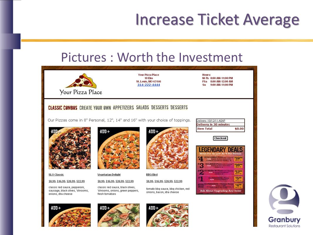 Increase Ticket Average Pictures : Worth the Investment