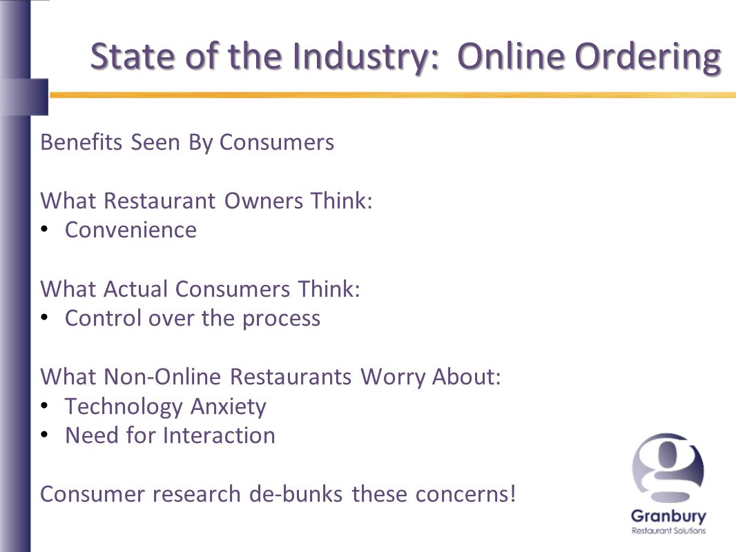 State of the Industry: Online Ordering Benefits Seen By Consumers What Restaurant Owners Think: Convenience What Actual Consumers Think: Control over the process What Non-Online Restaurants Worry About: Technology Anxiety Need for Interaction Consumer research de-bunks these concerns!
