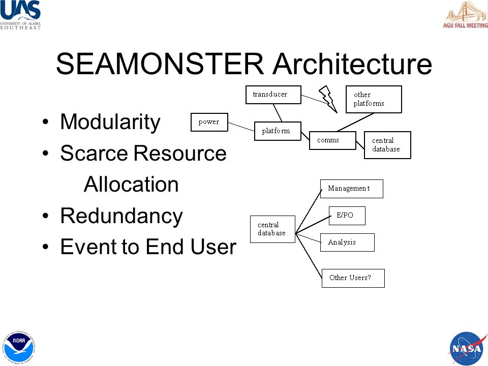SEAMONSTER Architecture Modularity Scarce Resource Allocation Redundancy Event to End User