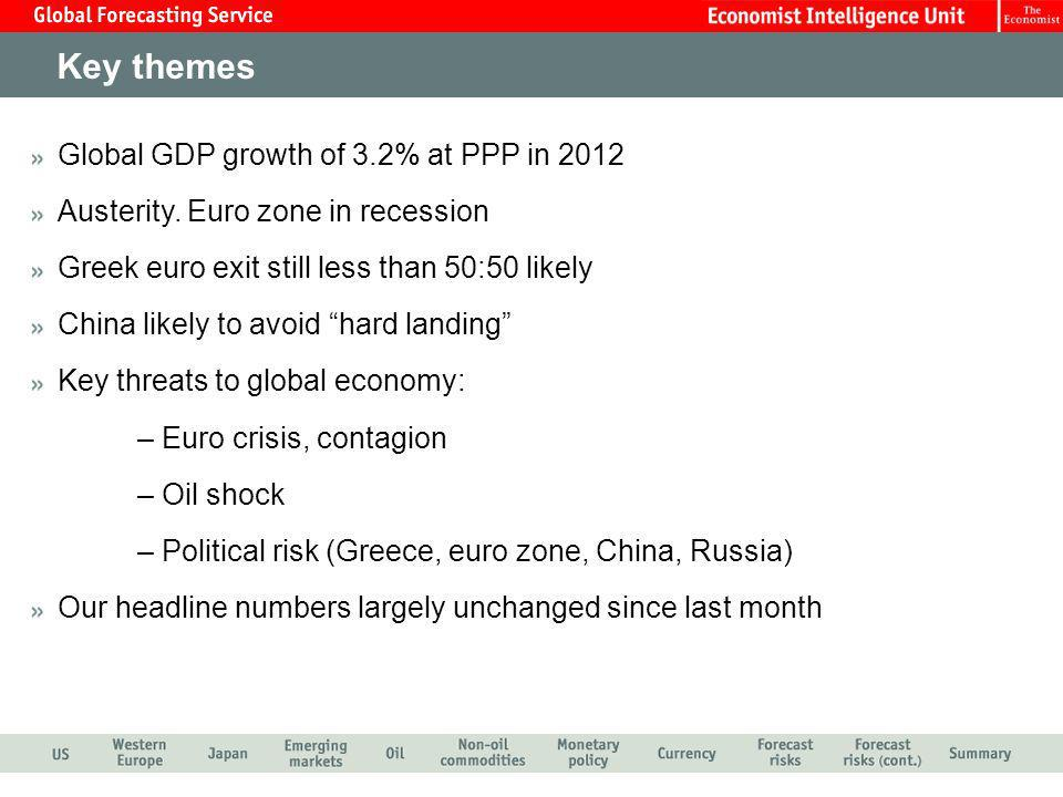 Global GDP growth of 3.2% at PPP in 2012 Austerity.