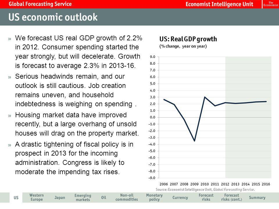 We forecast US real GDP growth of 2.2% in 2012.