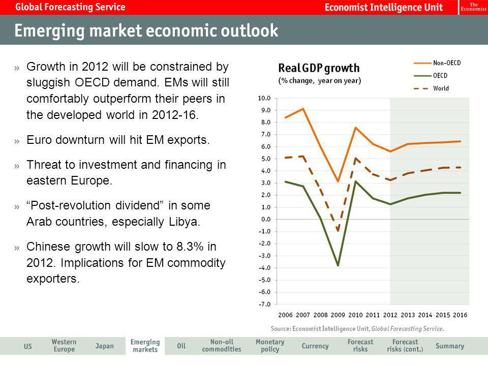 Growth in 2012 will be constrained by sluggish OECD demand.