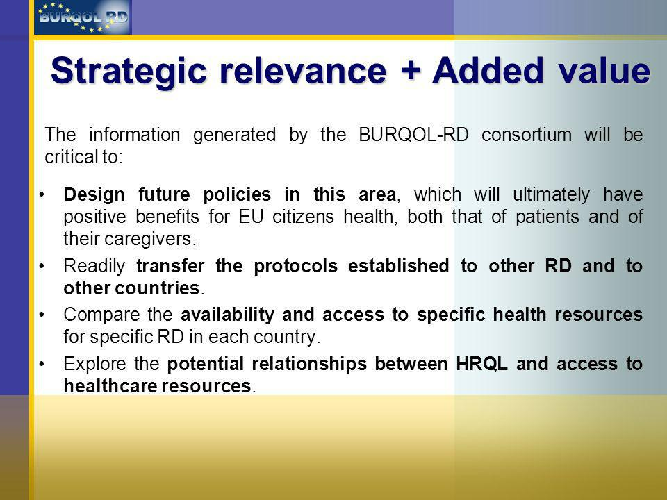 Strategic relevance + Added value The information generated by the BURQOL-RD consortium will be critical to: Design future policies in this area, which will ultimately have positive benefits for EU citizens health, both that of patients and of their caregivers.