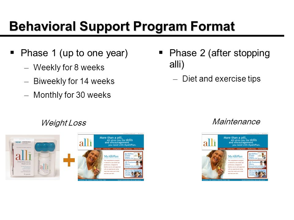 Behavioral Support Program Format Phase 1 (up to one year) – – Weekly for 8 weeks – – Biweekly for 14 weeks – – Monthly for 30 weeks Phase 2 (after stopping alli) – – Diet and exercise tips Weight Loss Maintenance