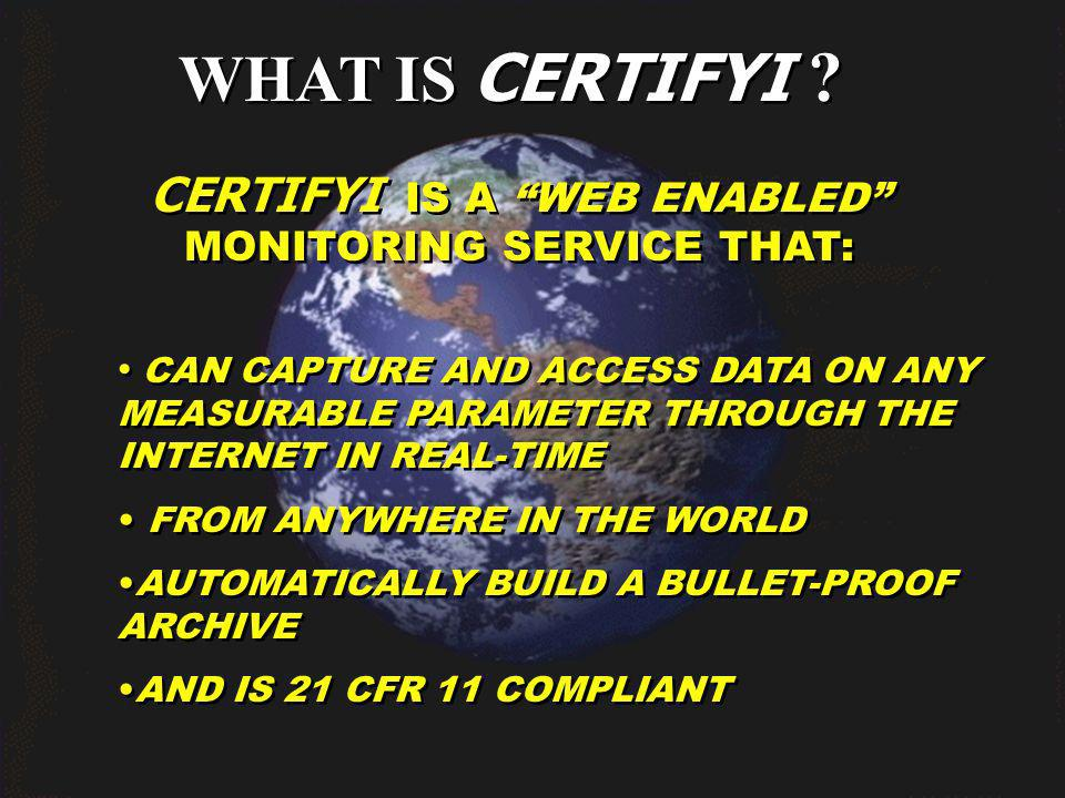 WHAT IS CERTIFYI .