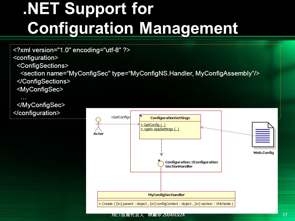 .NET 2004/03/24 17.NET Support for Configuration Management …