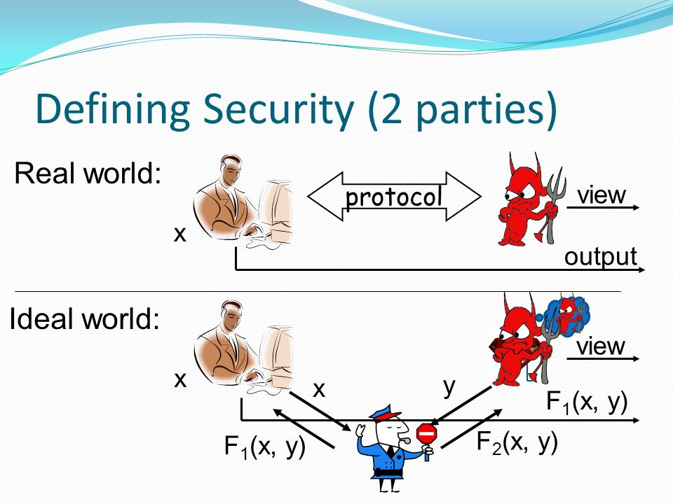 Defining Security (2 parties) protocol x Real world: x y F 1 (x, y) F 2 (x, y) view output view F 1 (x, y) Ideal world: x