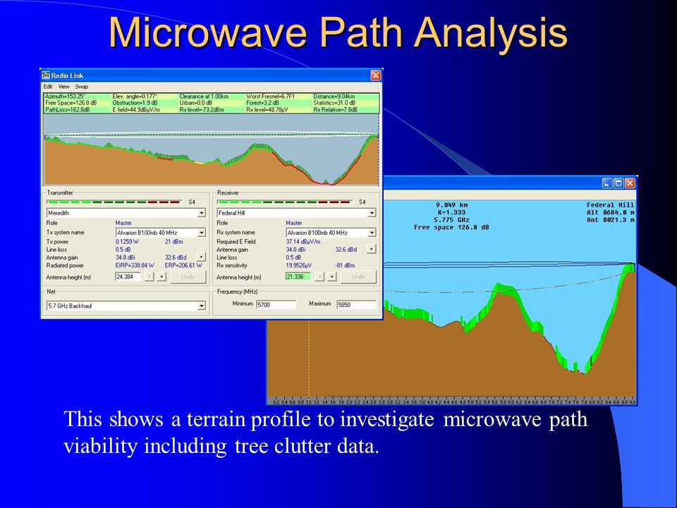Microwave Path Analysis This shows a terrain profile to investigate microwave path viability including tree clutter data.