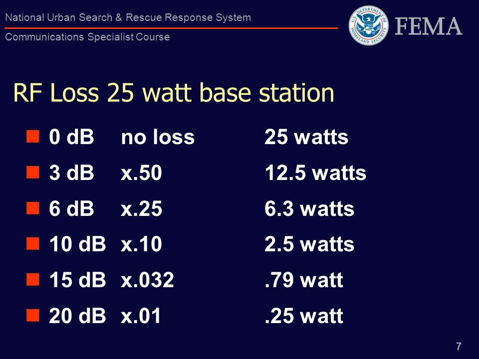 7 National Urban Search & Rescue Response System Communications Specialist Course RF Loss 25 watt base station 0 dBno loss25 watts 3 dBx watts 6 dBx watts 10 dBx watts 15 dBx watt 20 dBx watt