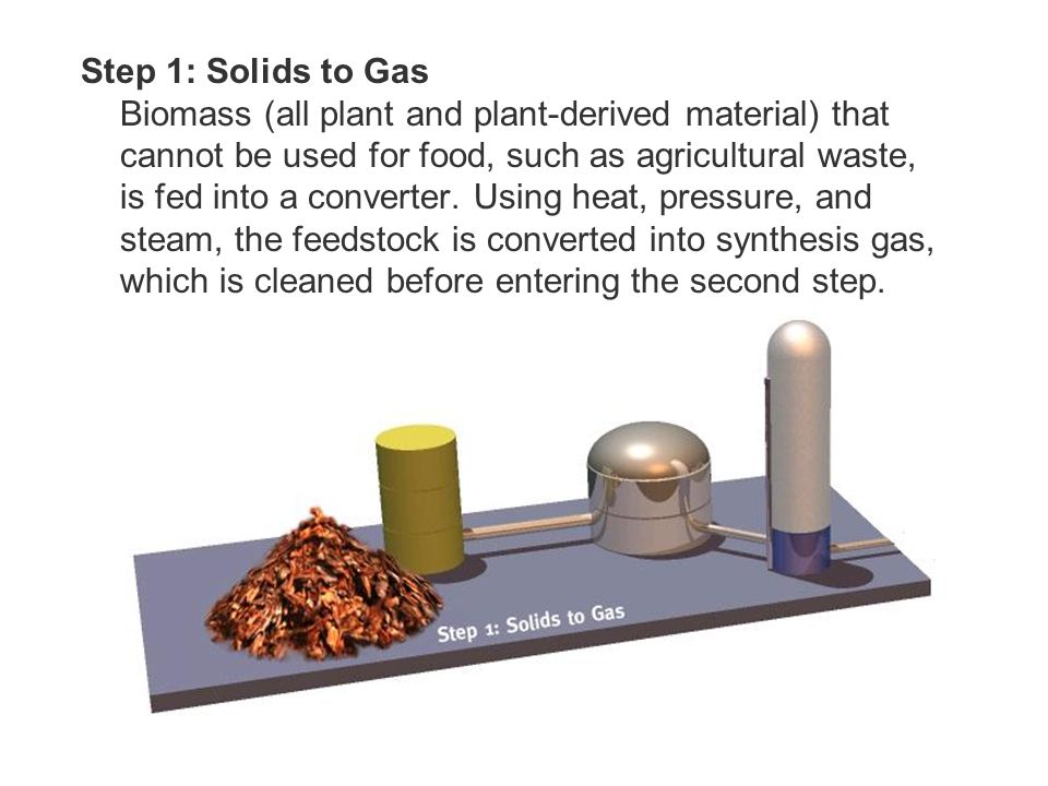 Step 1: Solids to Gas Biomass (all plant and plant-derived material) that cannot be used for food, such as agricultural waste, is fed into a converter.