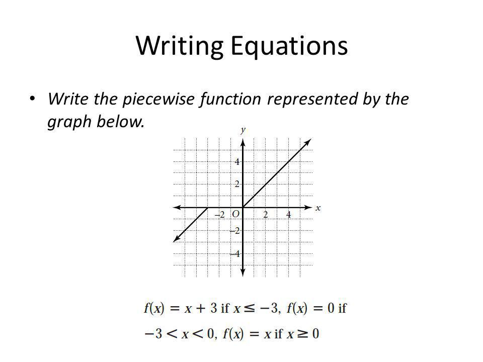 Writing Equations Write the piecewise function represented by the graph below.