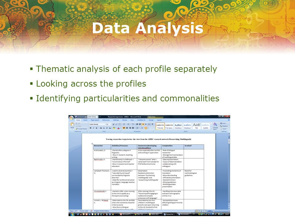 Data Analysis Thematic analysis of each profile separately Looking across the profiles Identifying particularities and commonalities