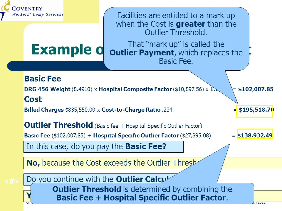 23 CA Regulation Refresher – Inpatient Hospital March 2011 Example of an Outlier Payment In this case, do you pay the Basic Fee.