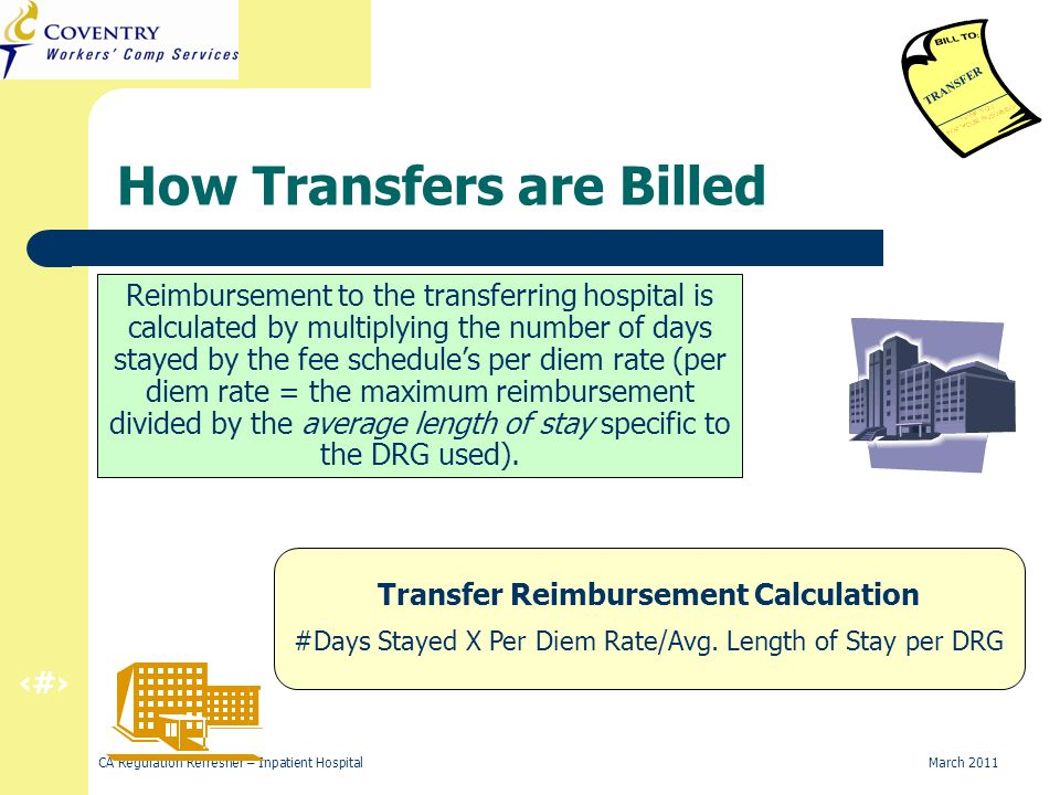 31 CA Regulation Refresher – Inpatient Hospital March 2011 How Transfers are Billed Reimbursement to the transferring hospital is calculated by multiplying the number of days stayed by the fee schedules per diem rate (per diem rate = the maximum reimbursement divided by the average length of stay specific to the DRG used).