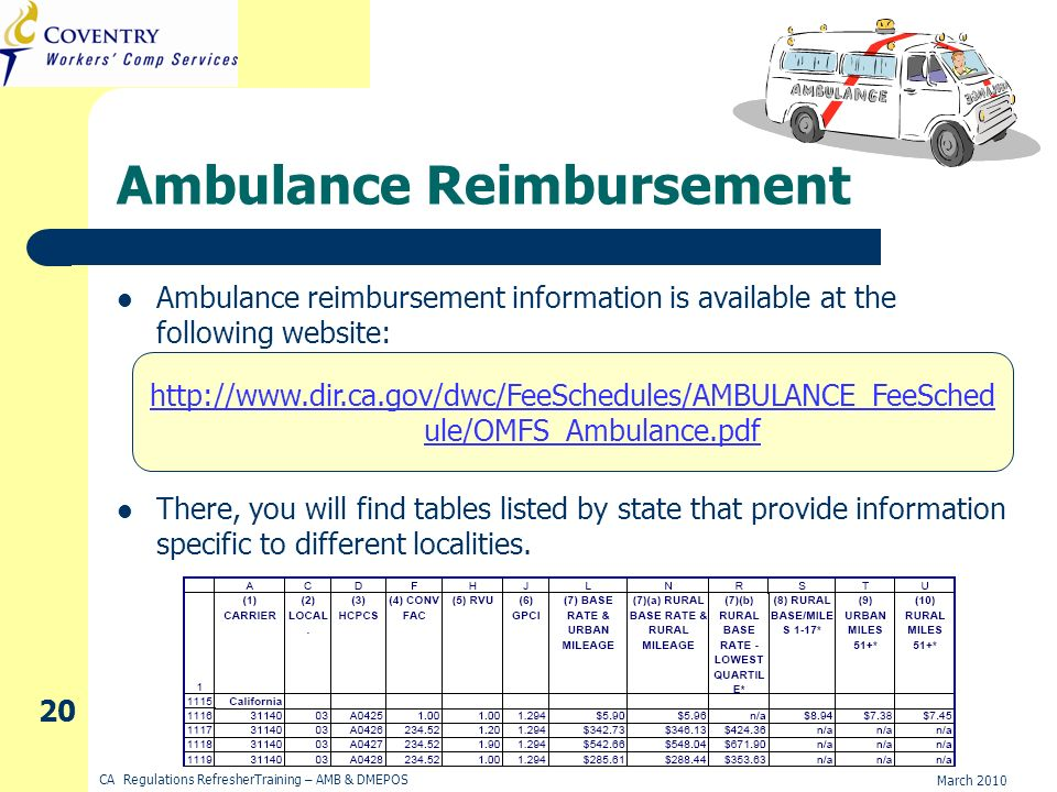 March 2010 CA Regulations RefresherTraining – AMB & DMEPOS 20 Ambulance Reimbursement Ambulance reimbursement information is available at the following website:   ule/OMFS_Ambulance.pdf There, you will find tables listed by state that provide information specific to different localities.
