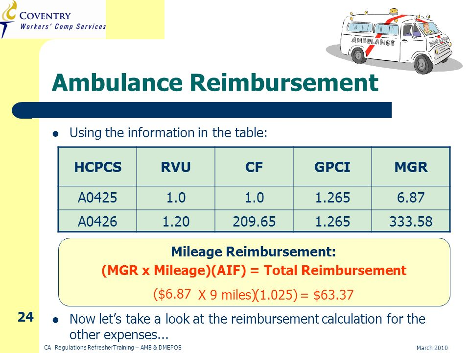 March 2010 CA Regulations RefresherTraining – AMB & DMEPOS 24 Ambulance Reimbursement Using the information in the table: HCPCSRVUCFGPCIMGR A A Mileage Reimbursement: (MGR x Mileage)(AIF) = Total Reimbursement ($6.87 X 9 miles)= $63.37(1.025) Now lets take a look at the reimbursement calculation for the other expenses...