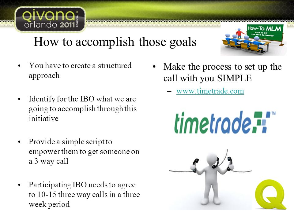 How to accomplish those goals You have to create a structured approach Identify for the IBO what we are going to accomplish through this initiative Provide a simple script to empower them to get someone on a 3 way call Participating IBO needs to agree to 10-15 three way calls in a three week period Make the process to set up the call with you SIMPLE –www.timetrade.comwww.timetrade.com