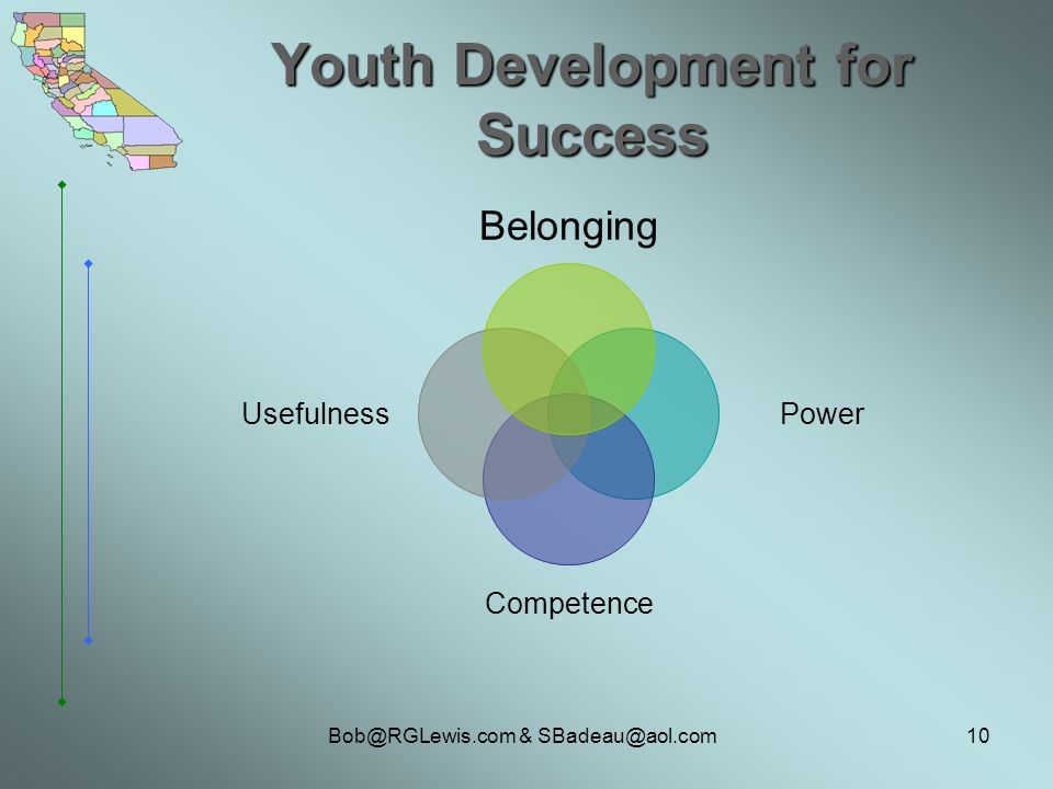 & Power Competence Usefulness Belonging Youth Development for Success