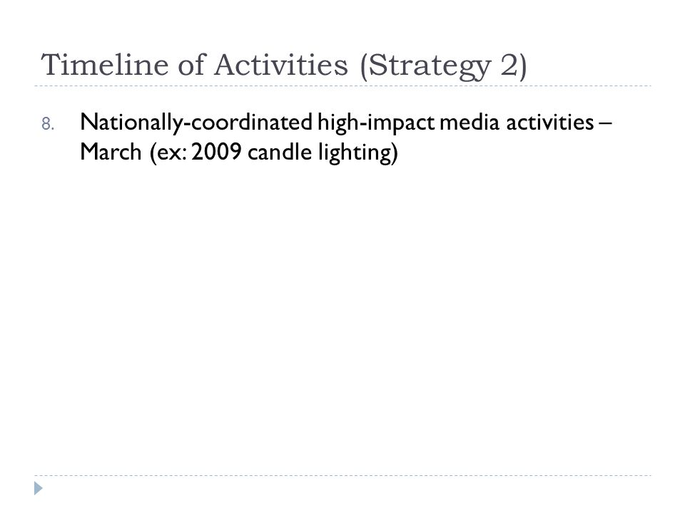 Timeline of Activities (Strategy 2) 8.