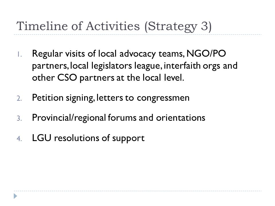 Timeline of Activities (Strategy 3) 1.