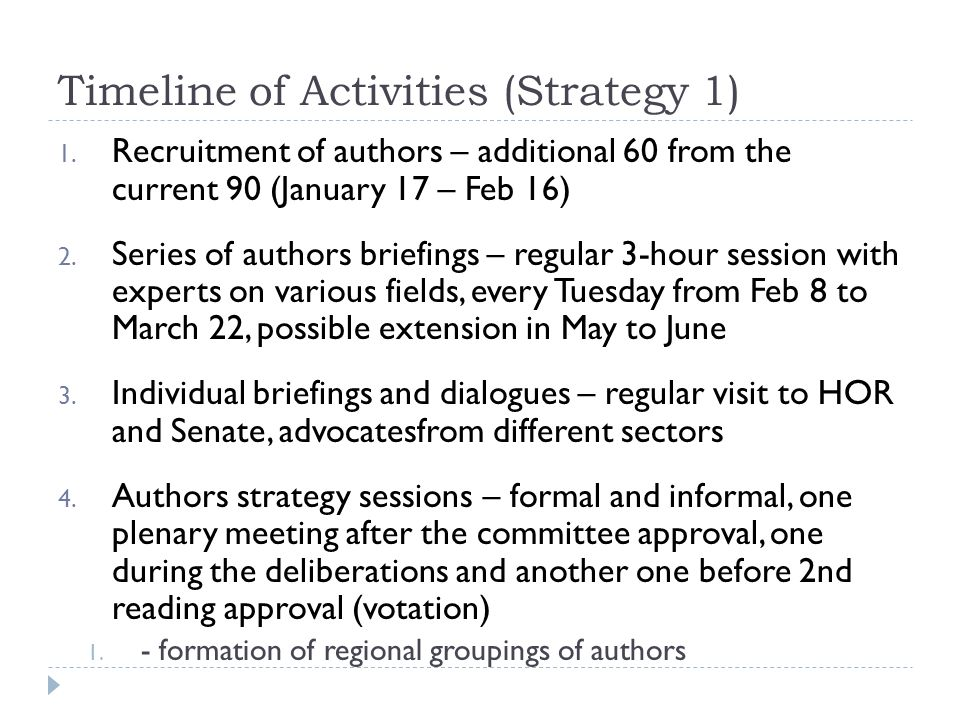 Timeline of Activities (Strategy 1) 1.
