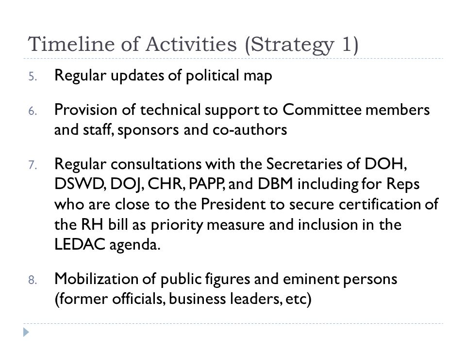 Timeline of Activities (Strategy 1) 5. Regular updates of political map 6.