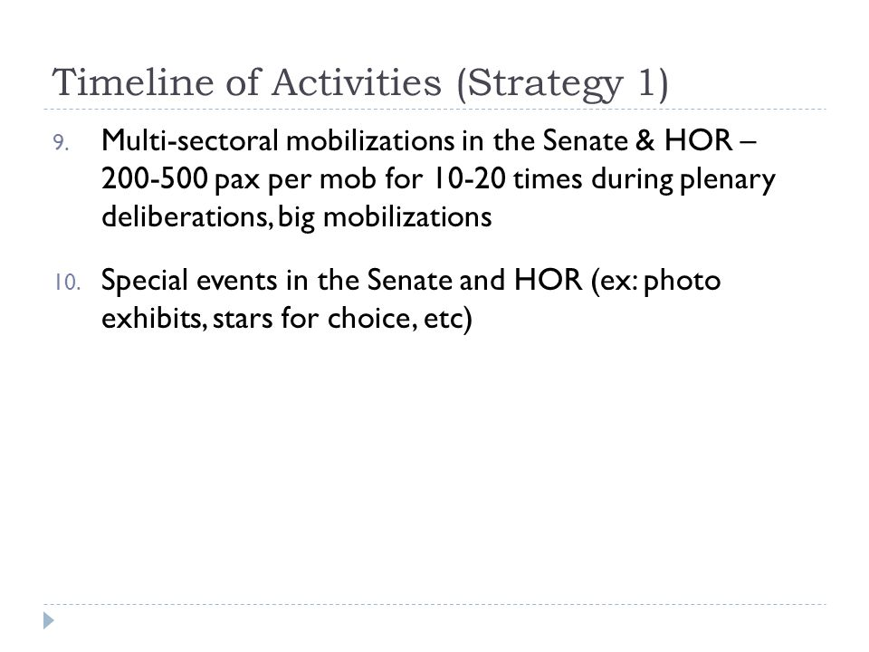 Timeline of Activities (Strategy 1) 9.