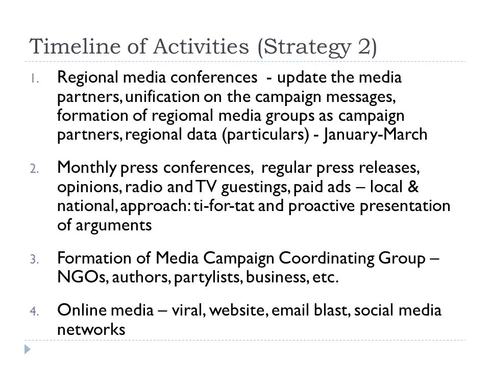 Timeline of Activities (Strategy 2) 1.