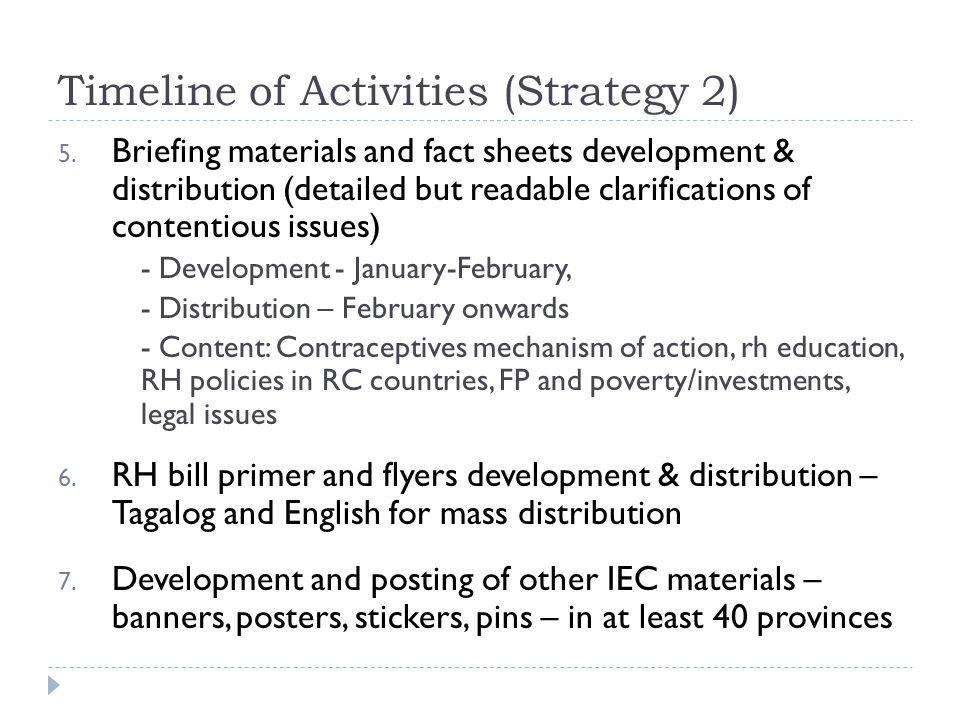 Timeline of Activities (Strategy 2) 5.