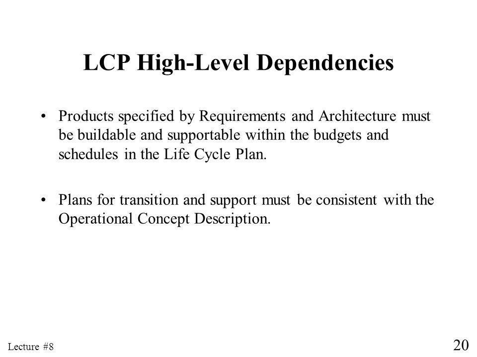 20 Lecture #8 LCP High-Level Dependencies Products specified by Requirements and Architecture must be buildable and supportable within the budgets and schedules in the Life Cycle Plan.