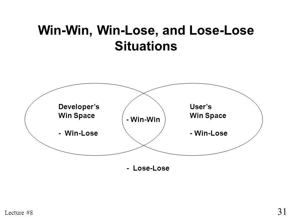 31 Lecture #8 - Win-Win Developers Win Space - Win-Lose Users Win Space - Win-Lose - Lose-Lose Win-Win, Win-Lose, and Lose-Lose Situations