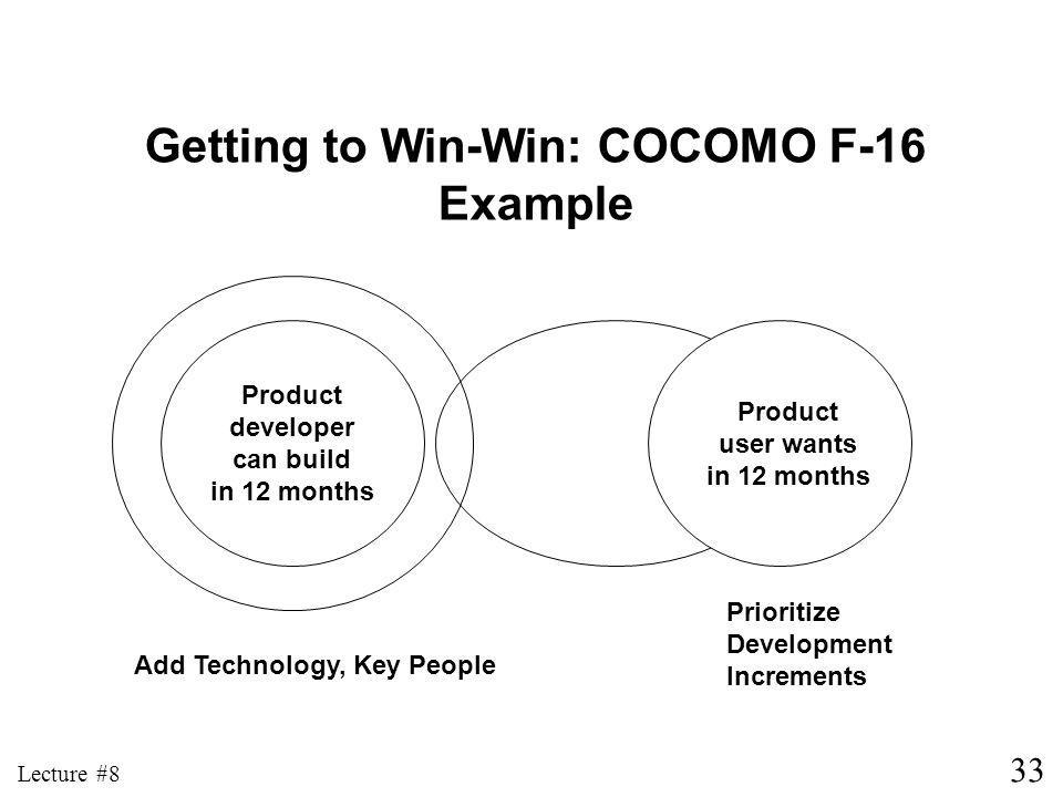 33 Lecture #8 Product developer can build in 12 months Product user wants in 12 months Add Technology, Key People Prioritize Development Increments Getting to Win-Win: COCOMO F-16 Example