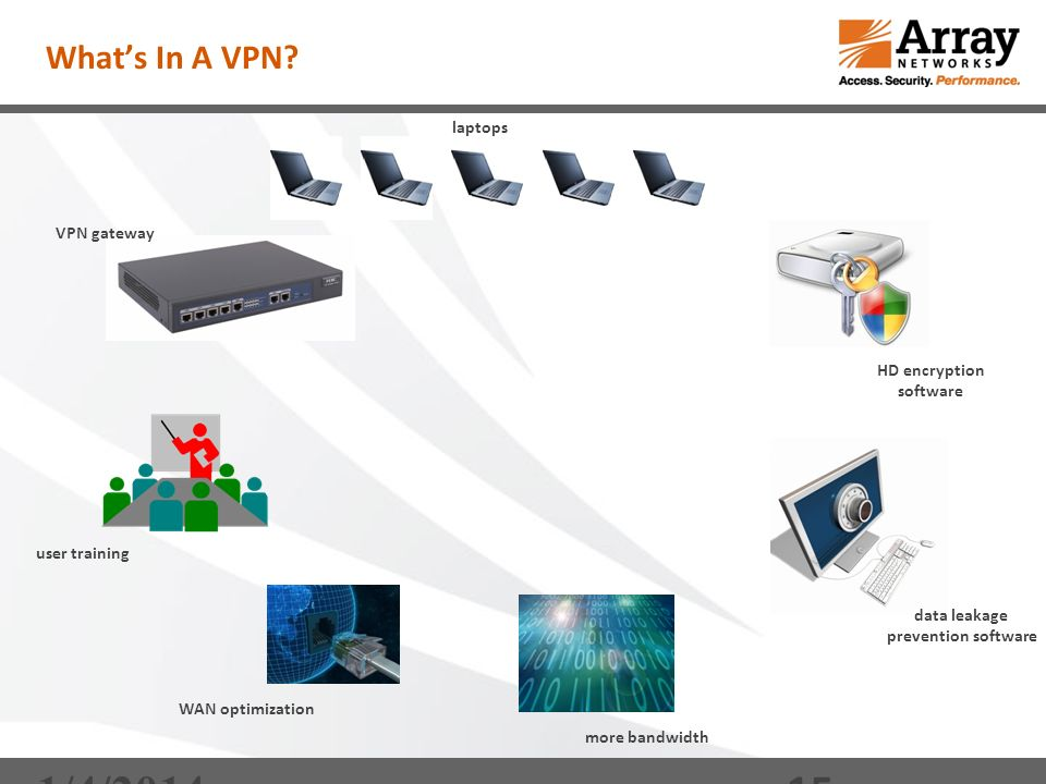 Whats In A VPN.
