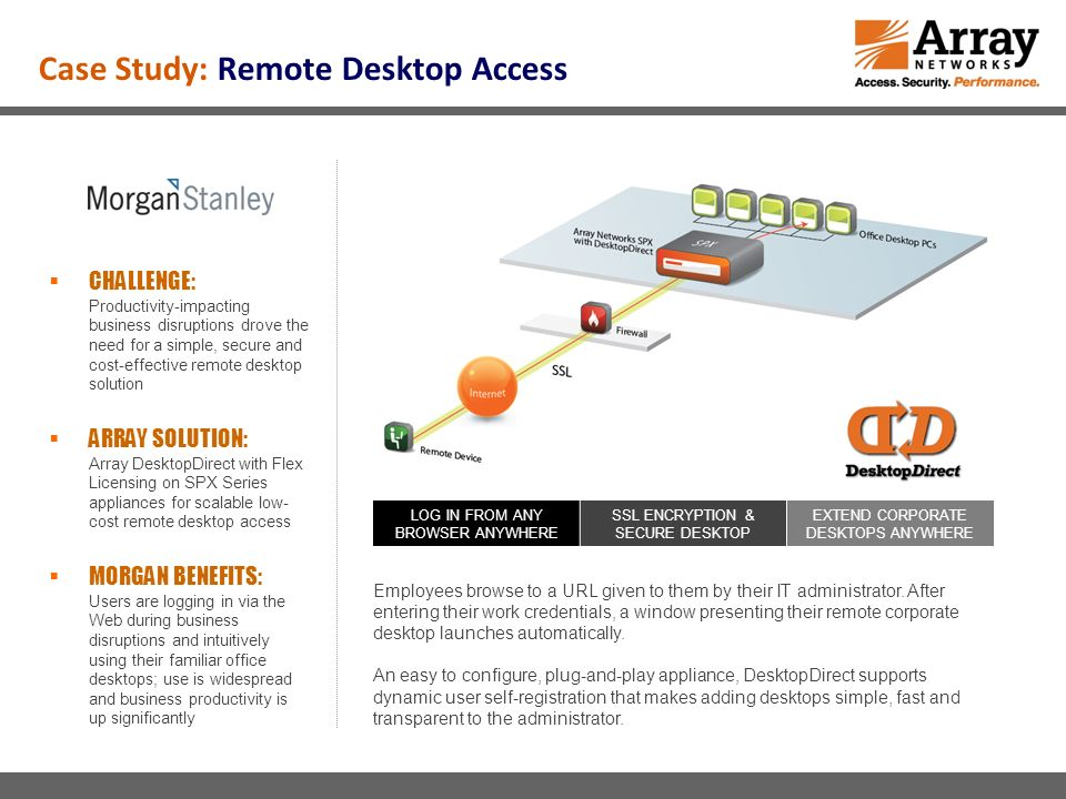 Case Study: Remote Desktop Access CHALLENGE: Productivity-impacting business disruptions drove the need for a simple, secure and cost-effective remote desktop solution ARRAY SOLUTION: Array DesktopDirect with Flex Licensing on SPX Series appliances for scalable low- cost remote desktop access MORGAN BENEFITS: Users are logging in via the Web during business disruptions and intuitively using their familiar office desktops; use is widespread and business productivity is up significantly Employees browse to a URL given to them by their IT administrator.