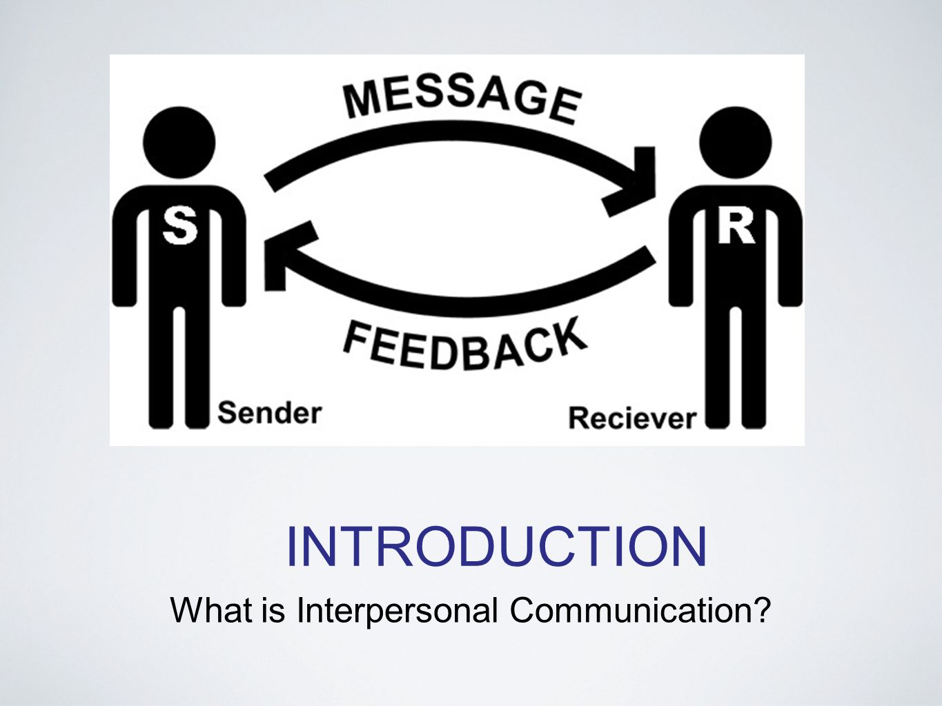 INTRODUCTION What is Interpersonal Communication