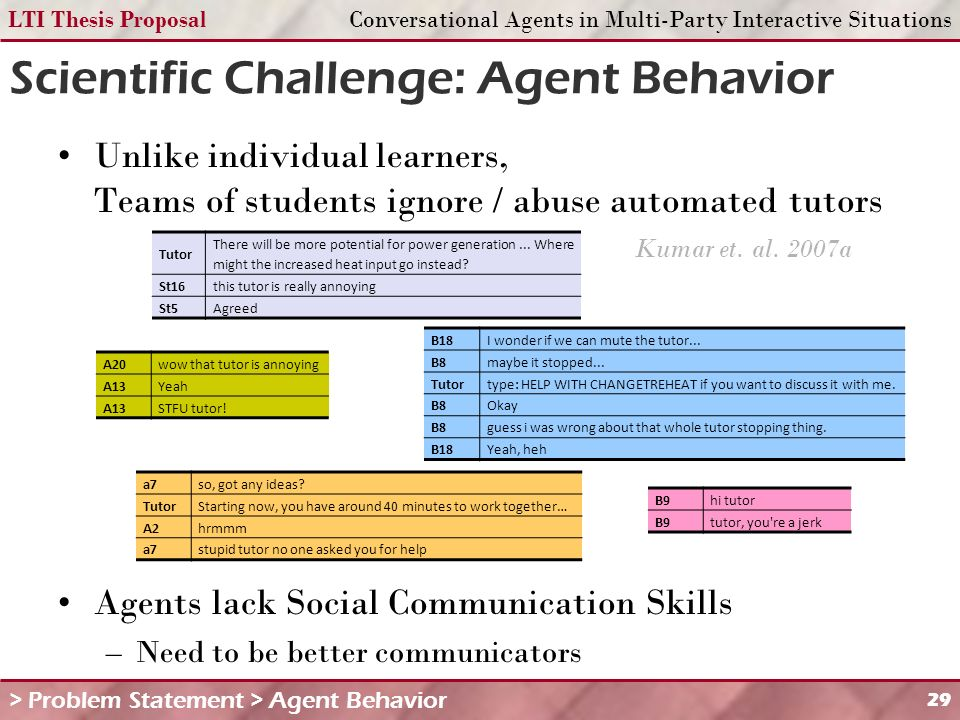 LTI Thesis ProposalConversational Agents in Multi-Party Interactive Situations 29 Scientific Challenge: Agent Behavior > Problem Statement > Agent Behavior Unlike individual learners, Teams of students ignore / abuse automated tutors Kumar et.