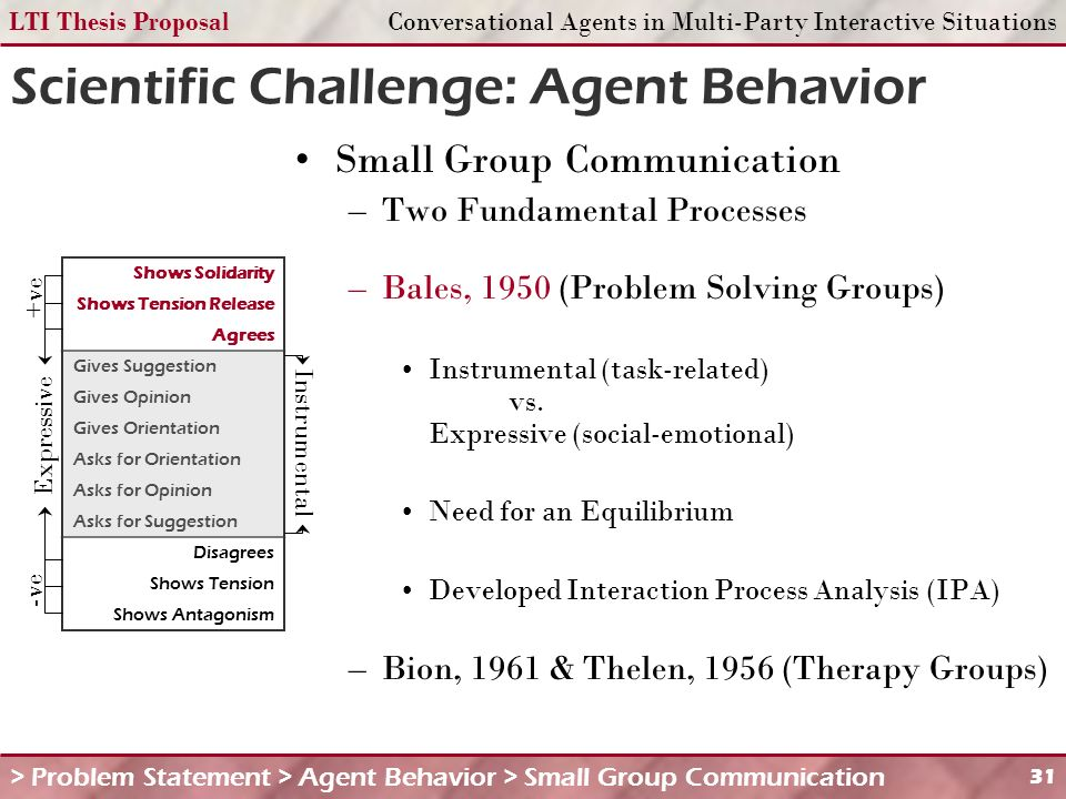 LTI Thesis ProposalConversational Agents in Multi-Party Interactive Situations 31 Scientific Challenge: Agent Behavior > Problem Statement > Agent Behavior > Small Group Communication Shows Solidarity Shows Tension Release Agrees Gives Suggestion Gives Opinion Gives Orientation Asks for Orientation Asks for Opinion Asks for Suggestion Disagrees Shows Tension Shows Antagonism Small Group Communication –Two Fundamental Processes –Bales, 1950 (Problem Solving Groups) Instrumental (task-related) vs.