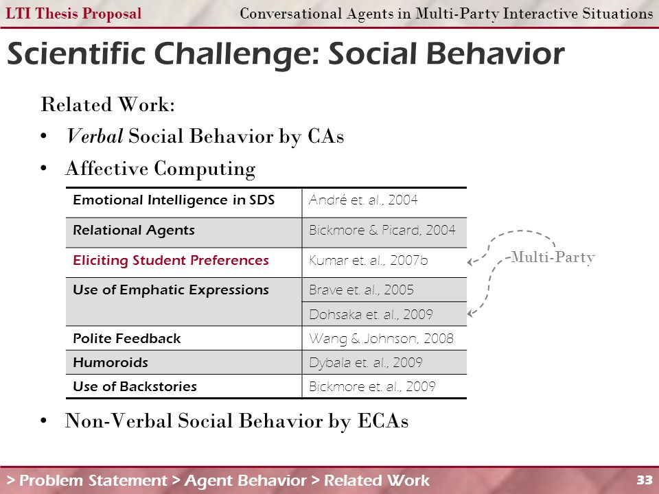 LTI Thesis ProposalConversational Agents in Multi-Party Interactive Situations 33 Related Work: Verbal Social Behavior by CAs Affective Computing Non-Verbal Social Behavior by ECAs Scientific Challenge: Social Behavior Emotional Intelligence in SDS André et.