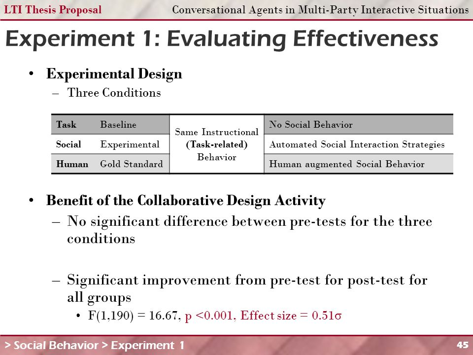 LTI Thesis ProposalConversational Agents in Multi-Party Interactive Situations 45 Experiment 1: Evaluating Effectiveness Experimental Design –Three Conditions Benefit of the Collaborative Design Activity –No significant difference between pre-tests for the three conditions –Significant improvement from pre-test for post-test for all groups F(1,190) = 16.67, p <0.001, Effect size = 0.51 σ TaskBaseline Same Instructional (Task-related) Behavior No Social Behavior SocialExperimentalAutomated Social Interaction Strategies HumanGold StandardHuman augmented Social Behavior > Social Behavior > Experiment 1
