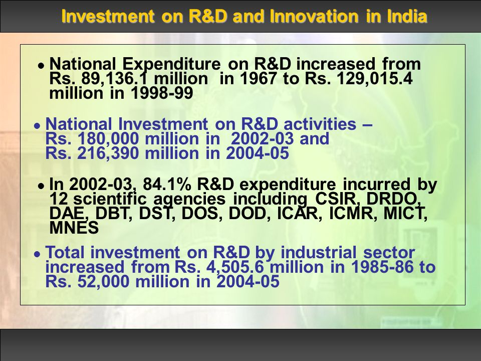 Investment on R&D and Innovation in India National Expenditure on R&D increased from Rs.