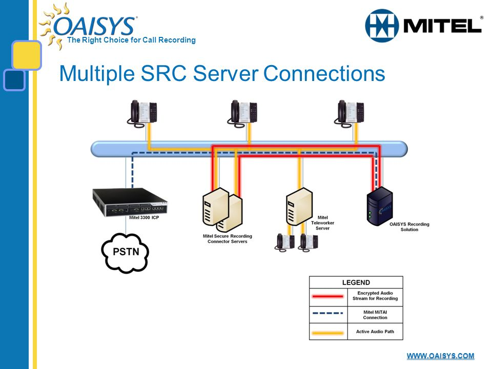 The Right Choice for Call Recording   Multiple SRC Server Connections